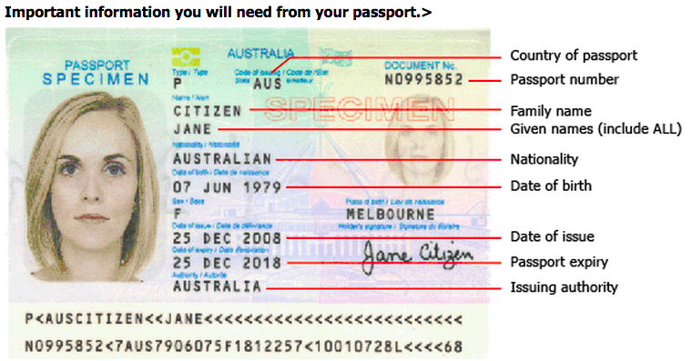Australian Student Visa Travel New Zealand